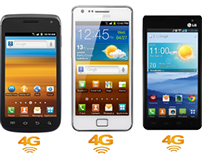 Android Smartphone 4G Plans