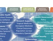 CAMRIS International infographic