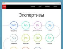 adv.ru (концепция)