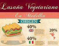 Lasagna Infography