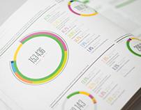 Uralsib 2012 Annual Report