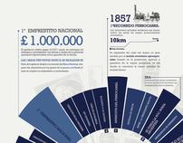Diseño de Información // Economía Argentina