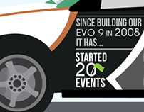 EVO 9 Infographic: Hayden Paddon & John Kennard