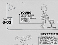 Infographic on Life of young successful