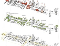 Urban redesign, Rotterdam Blaak-Westblaak