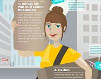 Infographics for SCHUFA – www.wirtschaftswerkstatt.de
