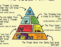 The Booze Pyramid