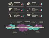 Free Flat Infographic Set vol 1