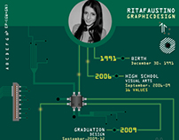 Curriculum Vitae || My System || Infographic
