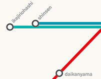 Rail line alphabet poster Tokyo