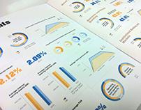 CBA Annual Report