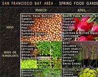 San Francisco Bay Area Planting Calendars