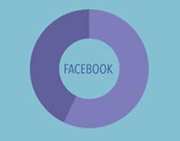 Infografico Animado - Relacionamento Marcas