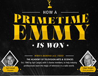 How a Primetime Emmy is Won! [Infographic]