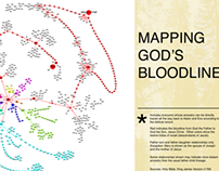 Mapping God's Bloodline