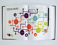 VOCA Digital