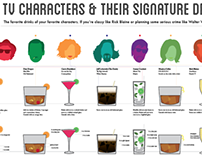 Characters & Their Signature Drinks