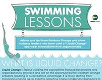 Liquid Change Infographic