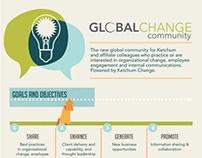 Global Change Community Infographic