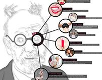 Psychosexual development according to Miley Cyrus