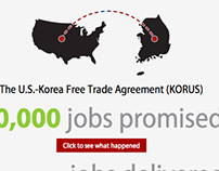 Interactive infographic: free trade