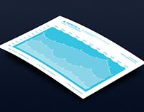 A Pesca - Chart º