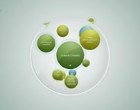 H2OH Sustainability Blog