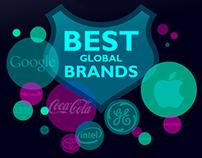 ixtract | Best global brands