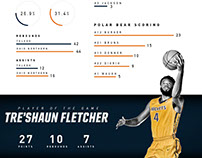 Toledo Basketball Win Email Infographic