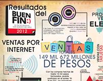 Infografía EL BUEN FIN 2013