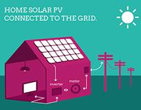 EnergySage blog graphics