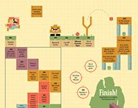 Generations Board Game Timeline