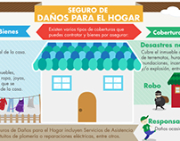 Infographic: damages insurance