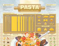2019_04 Pasta