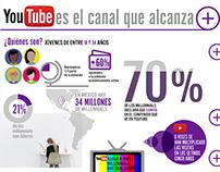 Infografía: Millennials, Google México