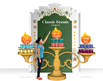 Classic Scents Candles display