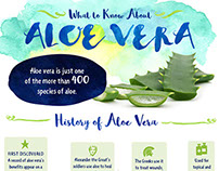 Aloe Vera Infographic: The Ultimate Guide to Aloe Vera