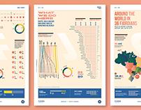 Fjord SAO Infographics • ARTEQX