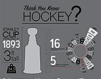 Think You Know Hockey Infographic