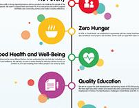 Coca-Cola infographic series