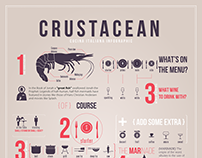 Cucina Italiana infographic