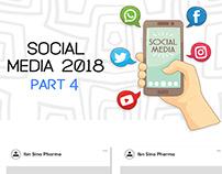 Social Media Part4