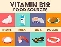 Vitamin B12 Food Source