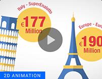 theLotter Media Campaign Video Clip (15 sec) - 2015