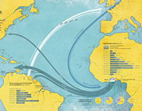 Infographic of the dutch slavetrade