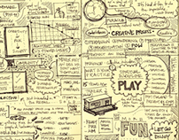 Creative Milwaukee Work Summit 2013 [Sketchnotes]