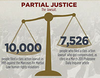 [Infographic] Martial Law by the Numbers