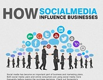 Infographic on Social Media Influence on Businesses