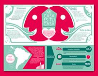 Consumism Infographic