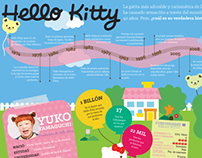 Hello Kitty Infographic